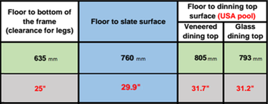 Table Heights for tables without hydraulics option.
